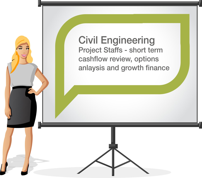 Civil law case studies uk